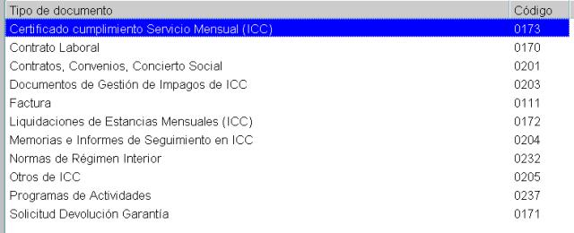 ICC DOCUMENTOS CONTRATO