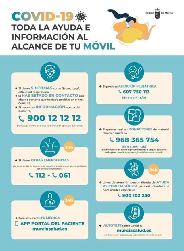 20200328 TELEFONOS COVID19