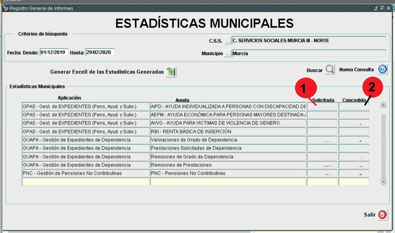 datos municipales